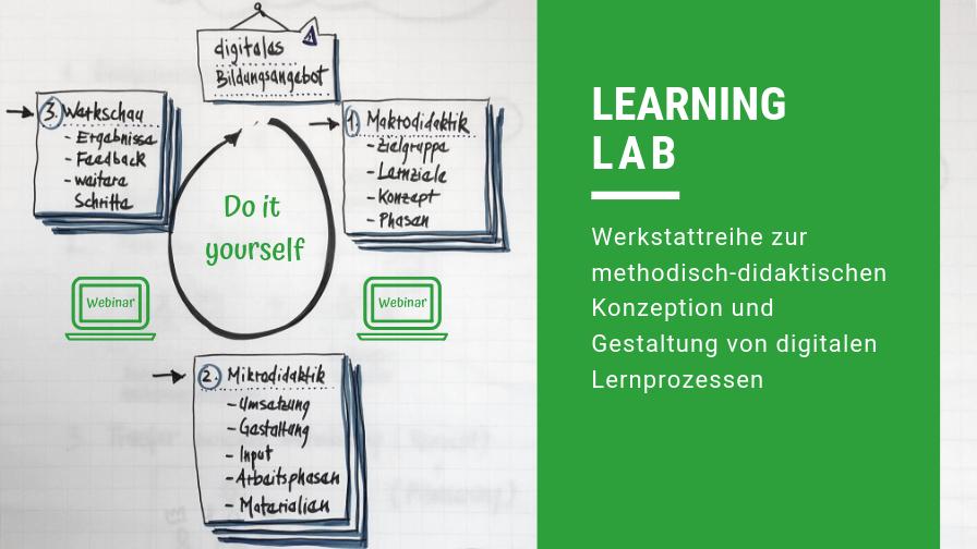 LearningLab 2019: Werkstattreihe zur methodisch-didaktischen Konzeption und Gestaltung von digitalen Lernprozessen